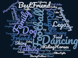 Wordcloud day 1