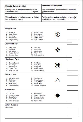 Election Paper - Regional member